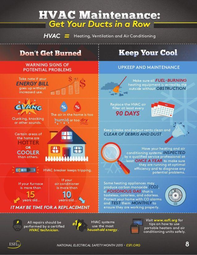 Air Conditioning Pretoria Info Graphic
